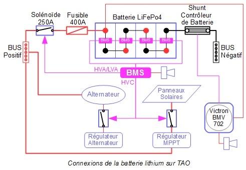 Lithium-Batterien 3: Schutz der Ausrüstung und der crew – Tao Sailing